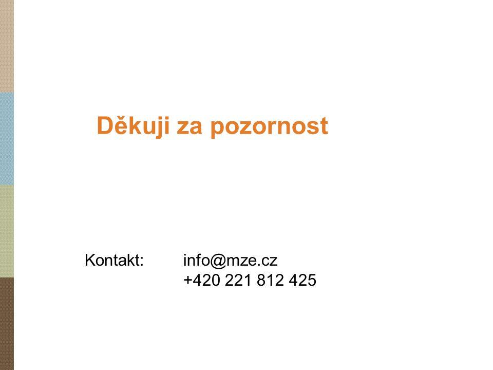 Děkuji za pozornost Kontakt:info@mze.cz +420 221 812 425