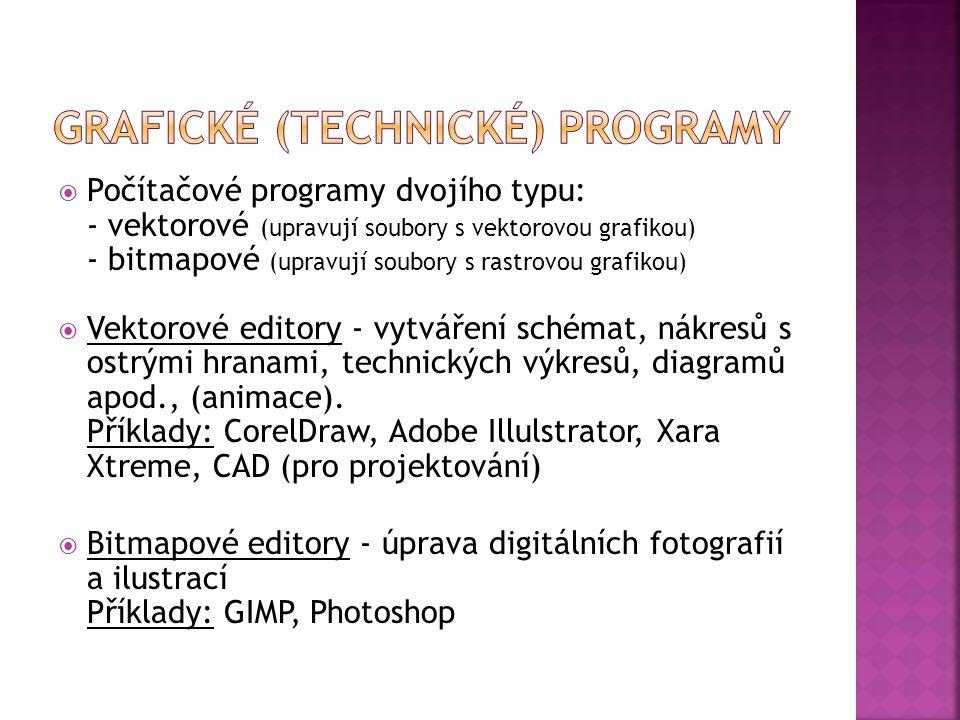  Počítačové programy dvojího typu: - vektorové (upravují soubory s vektorovou grafikou) - bitmapové (upravují soubory s rastrovou grafikou)  Vektorové editory - vytváření schémat, nákresů s ostrými hranami, technických výkresů, diagramů apod., (animace).