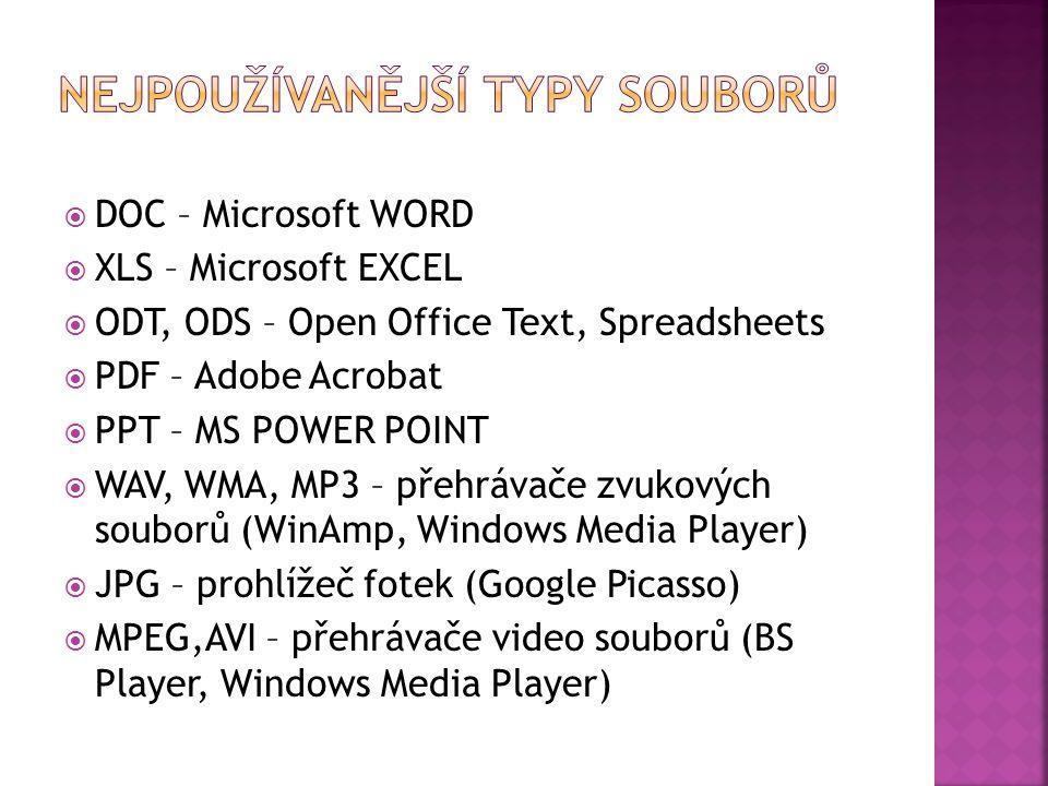  DOC – Microsoft WORD  XLS – Microsoft EXCEL  ODT, ODS – Open Office Text, Spreadsheets  PDF – Adobe Acrobat  PPT – MS POWER POINT  WAV, WMA, MP3 – přehrávače zvukových souborů (WinAmp, Windows Media Player)  JPG – prohlížeč fotek (Google Picasso)  MPEG,AVI – přehrávače video souborů (BS Player, Windows Media Player)