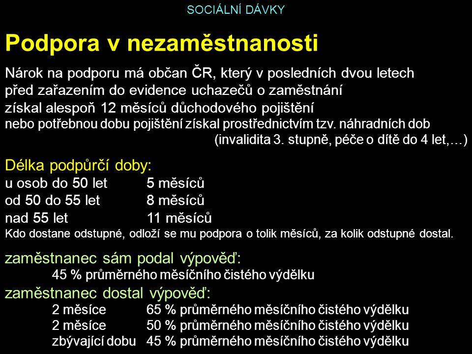 SOCIÁLNÍ DÁVKY Podpora v nezaměstnanosti Nárok na podporu má občan ČR, který v posledních dvou letech před zařazením do evidence uchazečů o zaměstnání