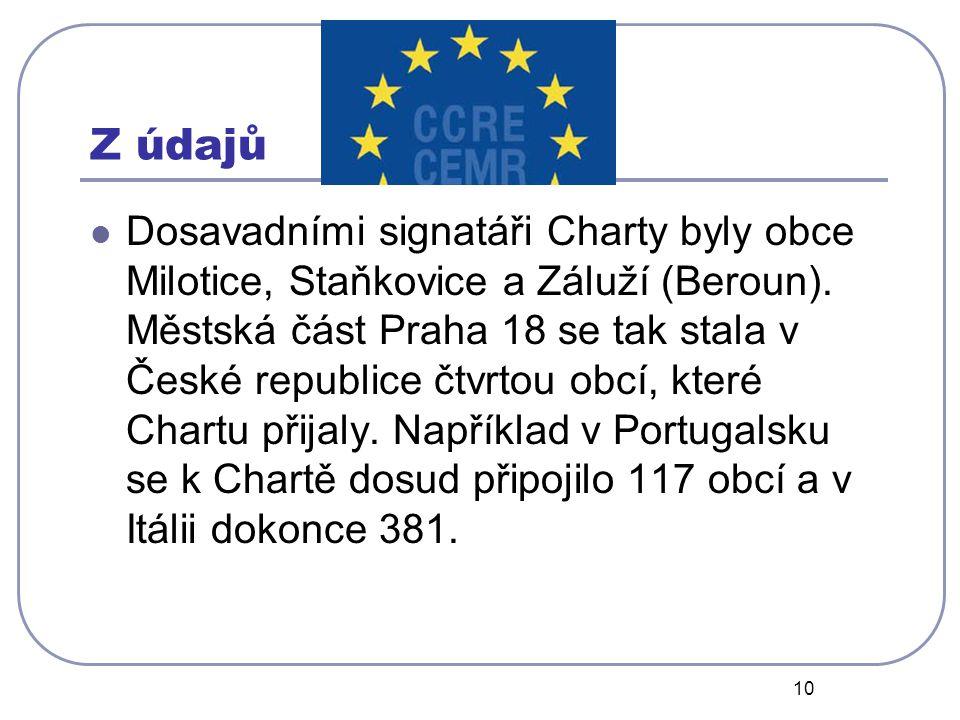 10 Z údajů Dosavadními signatáři Charty byly obce Milotice, Staňkovice a Záluží (Beroun).