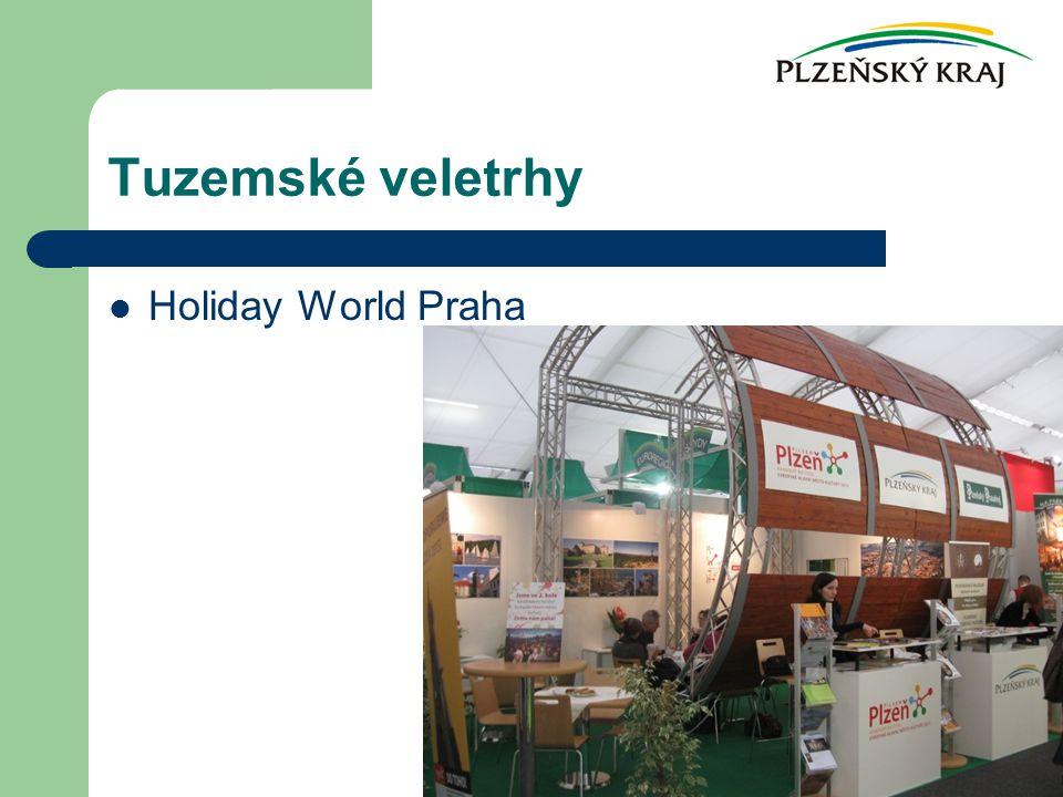 Tuzemské veletrhy Holiday World Praha