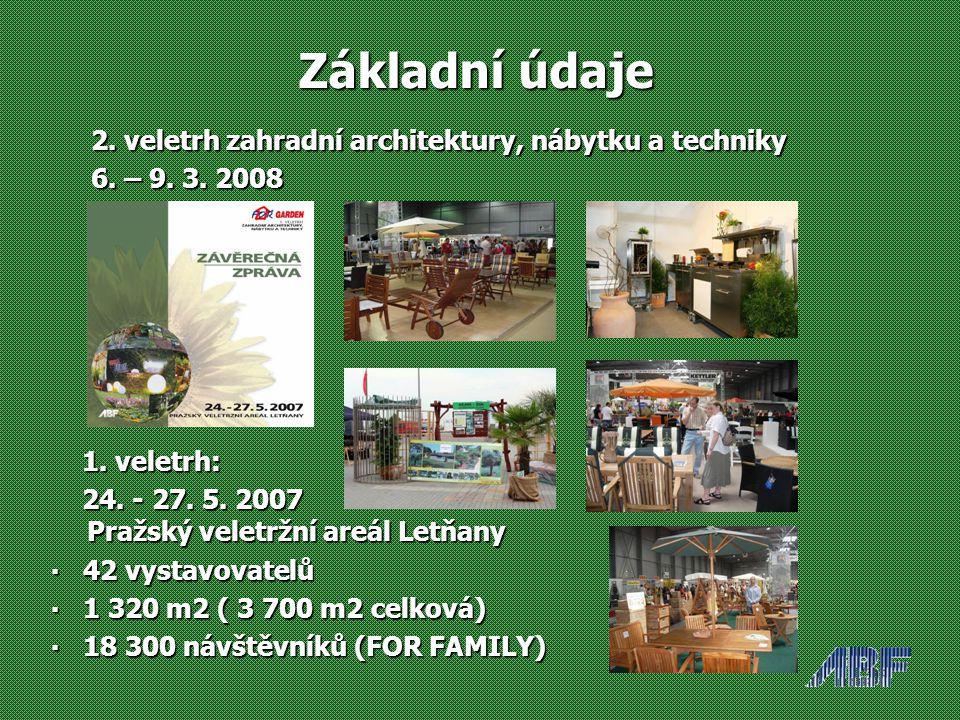 1. veletrh: 1. veletrh: 24. - 27. 5. 2007 Pražský veletržní areál Letňany 24.