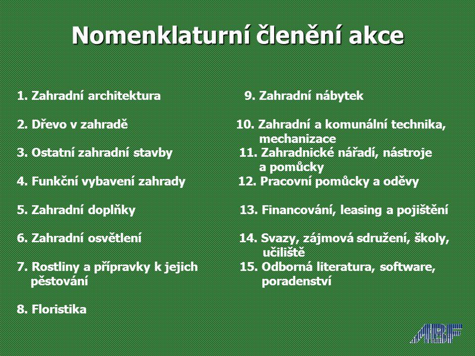 Nomenklaturní členění akce 1. Zahradní architektura 9.