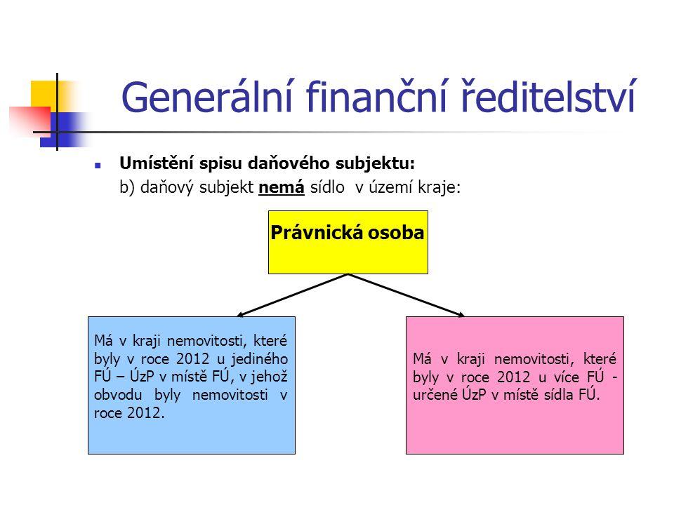 Generální finanční ředitelství Umístění spisu daňového subjektu: b) daňový subjekt nemá sídlo v území kraje: Právnická osoba Má v kraji nemovitosti, k