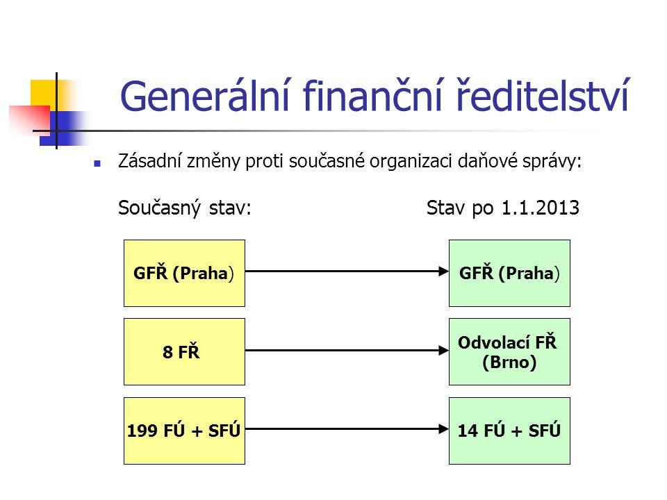 Generální finanční ředitelství Zásadní změny proti současné organizaci daňové správy: Současný stav:Stav po 1.1.2013 199 FÚ + SFÚ 8 FŘ GFŘ (Praha) 14