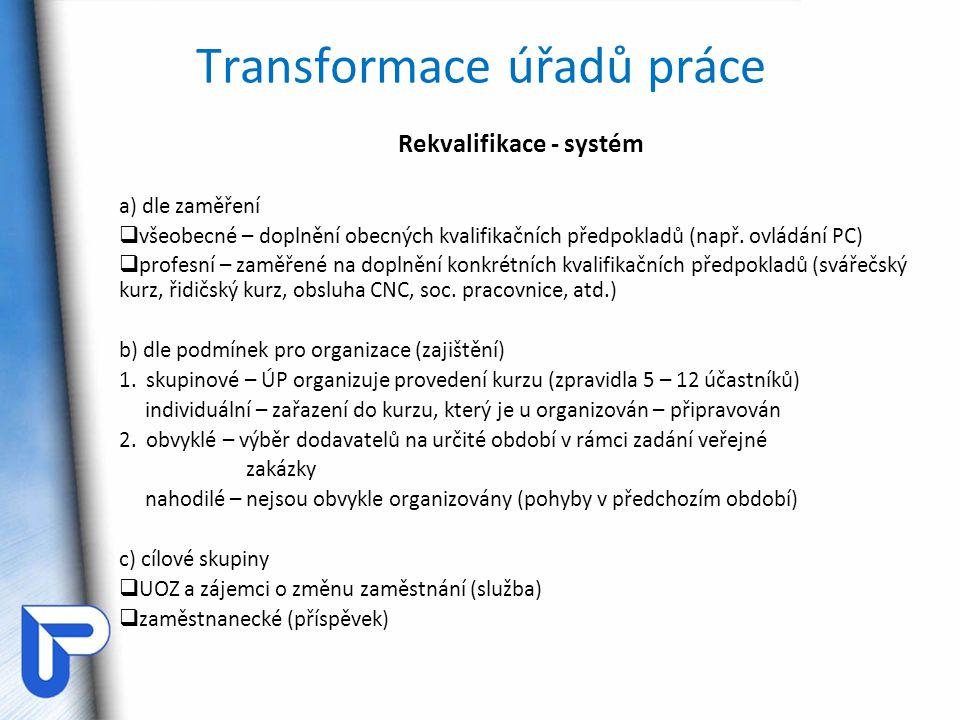 Transformace úřadů práce Rekvalifikace - systém a) dle zaměření  všeobecné – doplnění obecných kvalifikačních předpokladů (např. ovládání PC)  profe