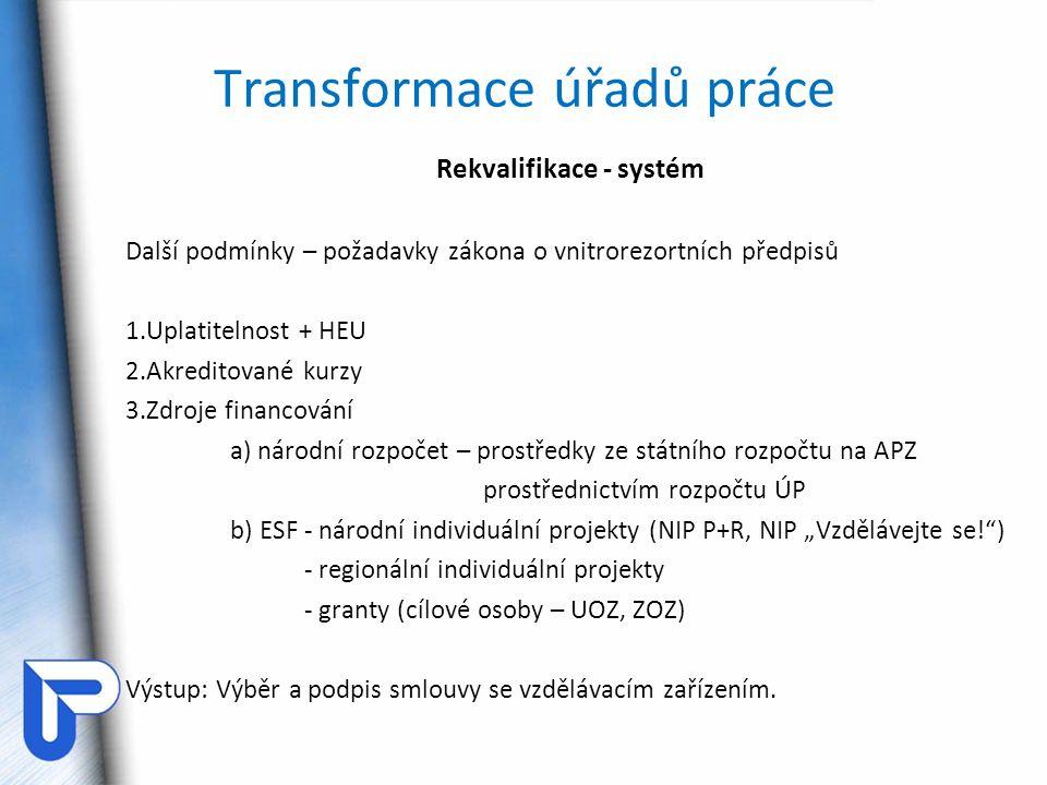 Transformace úřadů práce Rekvalifikace - systém Další podmínky – požadavky zákona o vnitrorezortních předpisů 1.Uplatitelnost + HEU 2.Akreditované kur