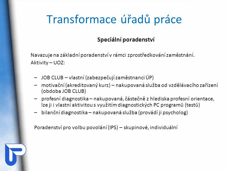 Transformace úřadů práce Speciální poradenství Navazuje na základní poradenství v rámci zprostředkování zaměstnání. Aktivity – UOZ: –JOB CLUB – vlastn