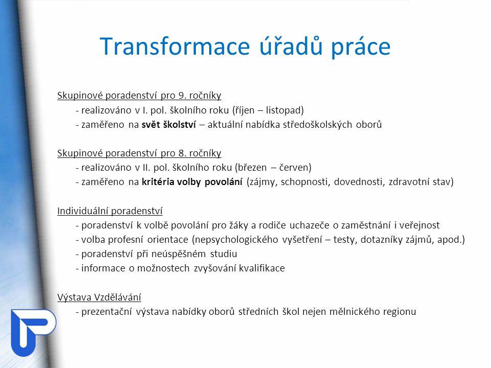 Transformace úřadů práce Skupinové poradenství pro 9. ročníky - realizováno v I. pol. školního roku (říjen – listopad) - zaměřeno na svět školství – a