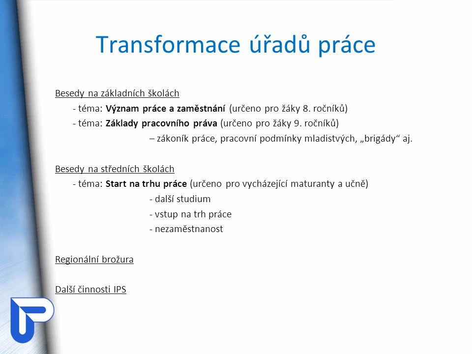 Transformace úřadů práce Besedy na základních školách - téma: Význam práce a zaměstnání (určeno pro žáky 8. ročníků) - téma: Základy pracovního práva