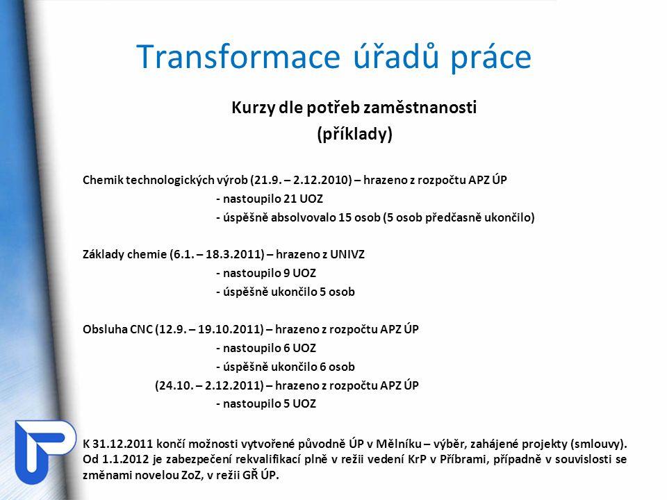 Transformace úřadů práce Kurzy dle potřeb zaměstnanosti (příklady) Chemik technologických výrob (21.9. – 2.12.2010) – hrazeno z rozpočtu APZ ÚP - nast