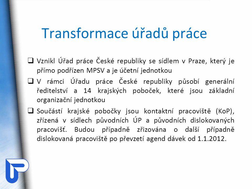 Transformace úřadů práce Krajská pobočka Úřadu práce České republiky v Příbrami Vedení pobočky:  kancelář ředitele (vnitřní správa, ekonomika, informatika, majetek + investice, sekretariát)  oddělení kontrolně právní  oddělení zaměstnanosti (zprostředkování a poradenství – včetně rekvalifikací, trh práce, projekty EU)  oddělení nepojistných dávek