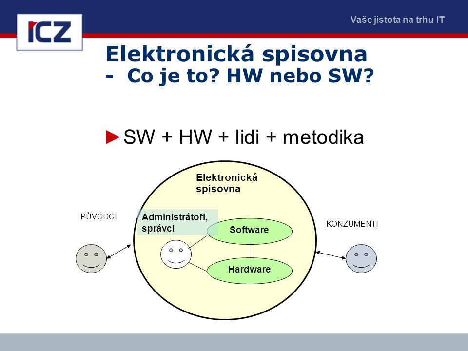 Vaše jistota na trhu IT Elektronická spisovna - Co je to? HW nebo SW? ►SW + HW + lidi + metodika Software PŮVODCI KONZUMENTI Administrátoři, správci E