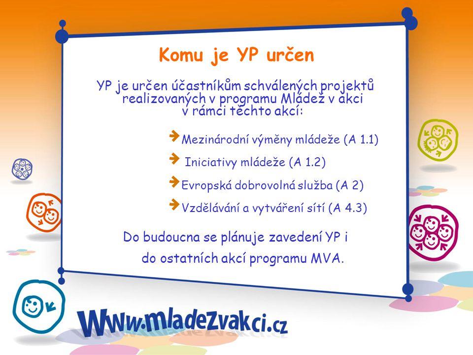 Komu je YP určen YP je určen účastníkům schválených projektů realizovaných v programu Mládež v akci v rámci těchto akcí: Mezinárodní výměny mládeže (A