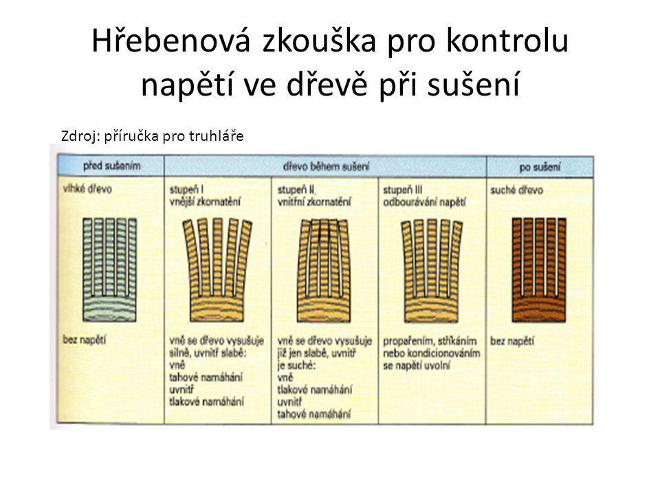 Hřebenová zkouška pro kontrolu napětí ve dřevě při sušení Zdroj: příručka pro truhláře