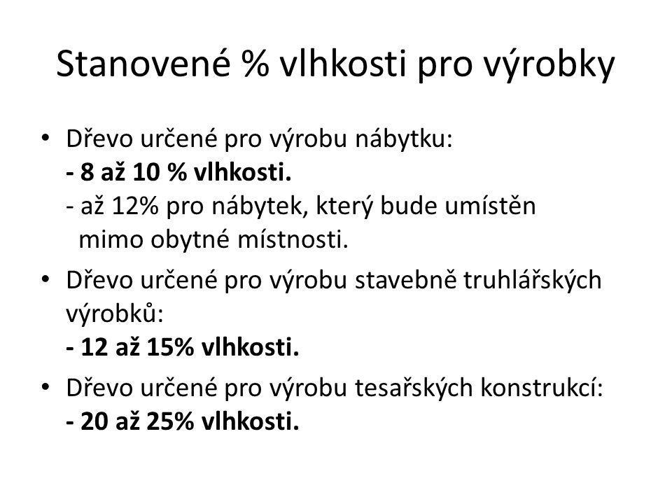 Stanovené % vlhkosti pro výrobky Dřevo určené pro výrobu nábytku: - 8 až 10 % vlhkosti. - až 12% pro nábytek, který bude umístěn mimo obytné místnosti