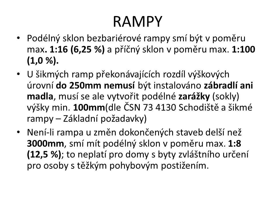 RAMPY Podélný sklon bezbariérové rampy smí být v poměru max.