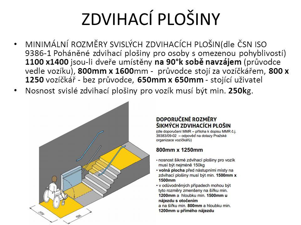 ZDVIHACÍ PLOŠINY MINIMÁLNÍ ROZMĚRY SVISLÝCH ZDVIHACÍCH PLOŠIN(dle ČSN ISO 9386-1 Poháněné zdvihací plošiny pro osoby s omezenou pohyblivostí) 1100 x1400 jsou-li dveře umístěny na 90°k sobě navzájem (průvodce vedle vozíku), 800mm x 1600mm - průvodce stojí za vozíčkářem, 800 x 1250 vozíčkář - bez průvodce, 650mm x 650mm - stojící uživatel Nosnost svislé zdvihací plošiny pro vozík musí být min.