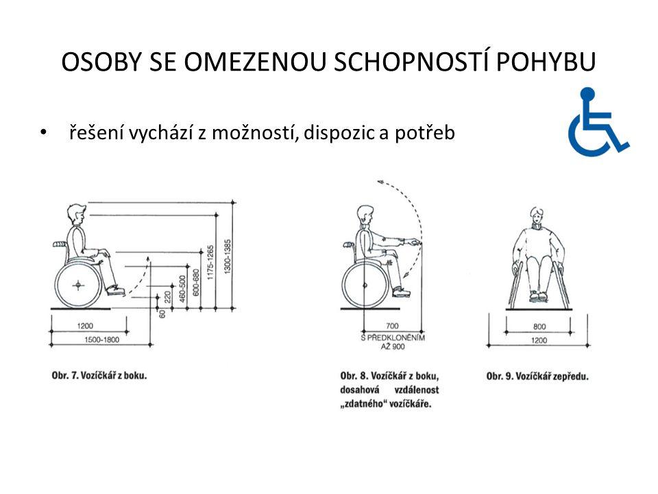 ŘEŠENÍ PARTERU, PŘÍSTUPŮ A PARKOVÁNÍ Základní požadavky na komunikace pro chodce: min.