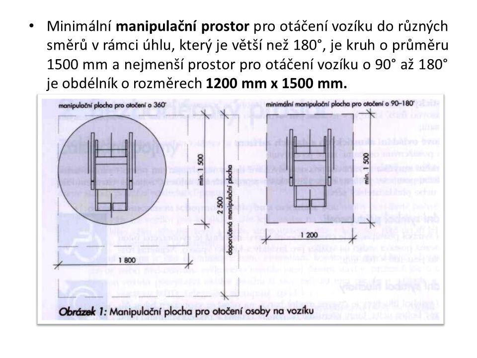 Minimální manipulační prostor pro otáčení vozíku do různých směrů v rámci úhlu, který je větší než 180°, je kruh o průměru 1500 mm a nejmenší prostor pro otáčení vozíku o 90° až 180° je obdélník o rozměrech 1200 mm x 1500 mm.