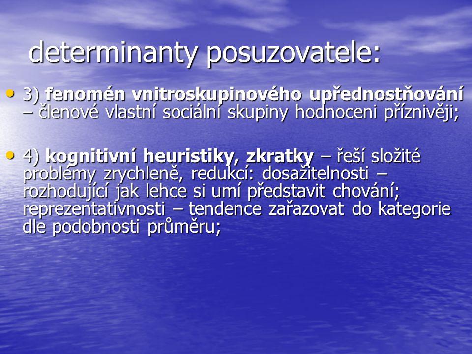 determinanty posuzovatele: 3) fenomén vnitroskupinového upřednostňování – členové vlastní sociální skupiny hodnoceni příznivěji; 3) fenomén vnitroskup