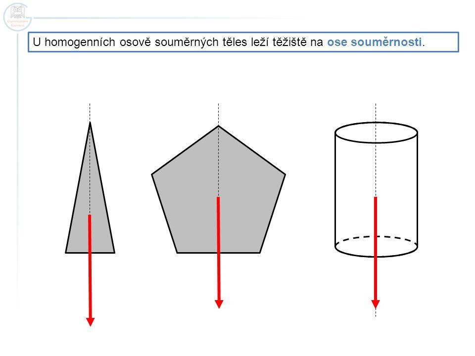 U homogenních osově souměrných těles leží těžiště na ose souměrnosti.