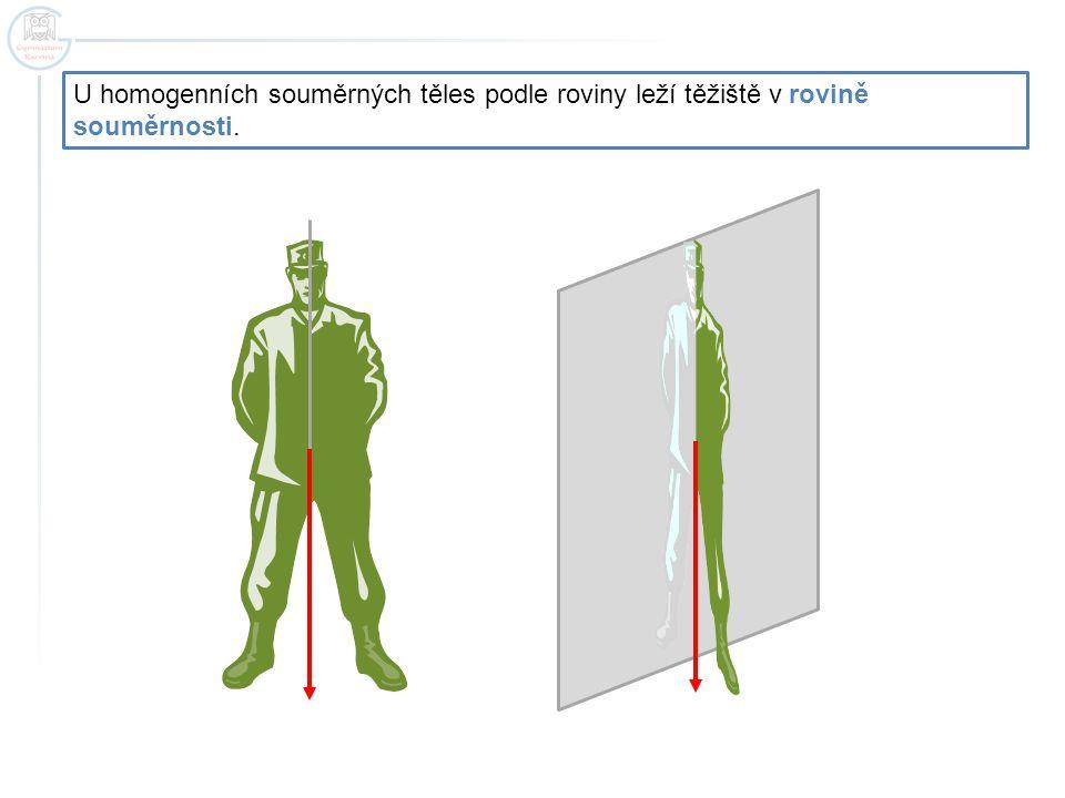 U homogenních souměrných těles podle roviny leží těžiště v rovině souměrnosti.