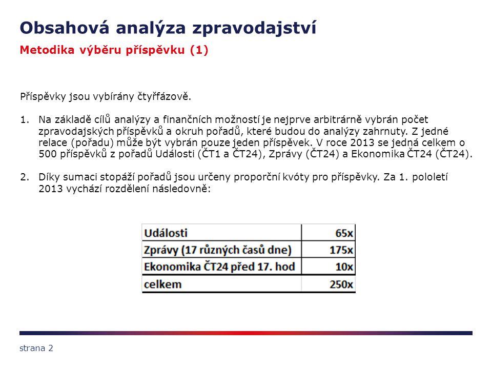strana 2 Obsahová analýza zpravodajství Metodika výběru příspěvku (1) Příspěvky jsou vybírány čtyřfázově.