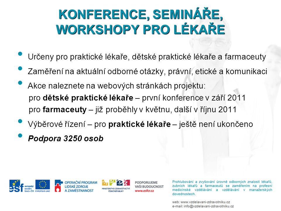 KONFERENCE, SEMINÁŘE, WORKSHOPY PRO LÉKAŘE Určeny pro praktické lékaře, dětské praktické lékaře a farmaceuty Zaměření na aktuální odborné otázky, právní, etické a komunikaci Akce naleznete na webových stránkách projektu: pro dětské praktické lékaře – první konference v září 2011 pro farmaceuty – již proběhly v květnu, další v říjnu 2011 Výběrové řízení – pro praktické lékaře – ještě není ukončeno Podpora 3250 osob