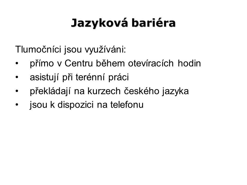Jazyková bariéra Tlumočníci jsou využíváni: přímo v Centru během otevíracích hodin asistují při terénní práci překládají na kurzech českého jazyka jsou k dispozici na telefonu