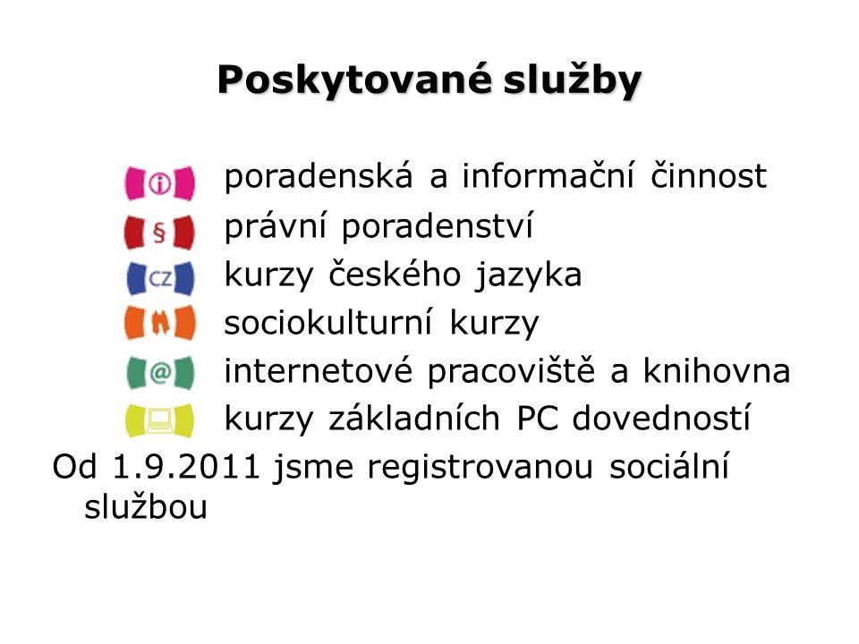 Poskytované služby poradenská a informační činnost právní poradenství kurzy českého jazyka sociokulturní kurzy internetové pracoviště a knihovna kurzy základních PC dovedností Od 1.9.2011 jsme registrovanou sociální službou