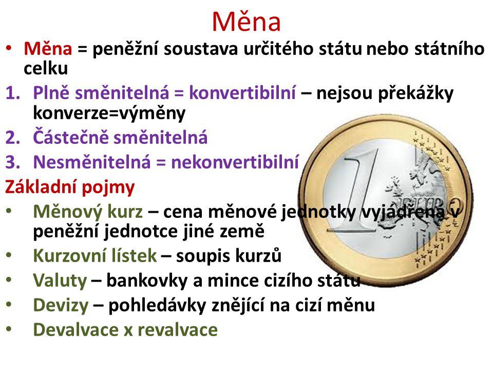 Měna Měna = peněžní soustava určitého státu nebo státního celku 1.Plně směnitelná = konvertibilní – nejsou překážky konverze=výměny 2.Částečně směnite