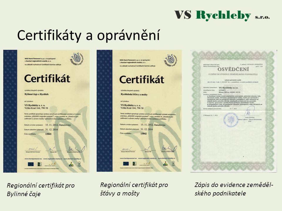 Certifikáty a oprávnění Regionální certifikát pro Bylinné čaje Regionální certifikát pro šťávy a mošty Zápis do evidence zeměděl- ského podnikatele