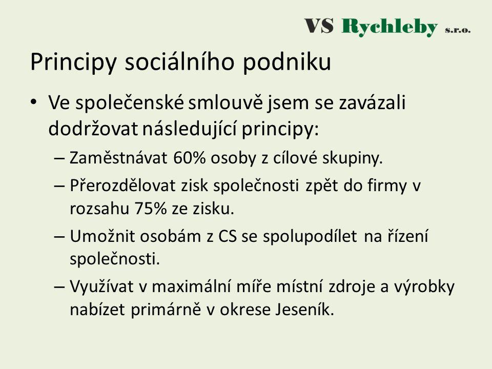 Ve společenské smlouvě jsem se zavázali dodržovat následující principy: – Zaměstnávat 60% osoby z cílové skupiny.