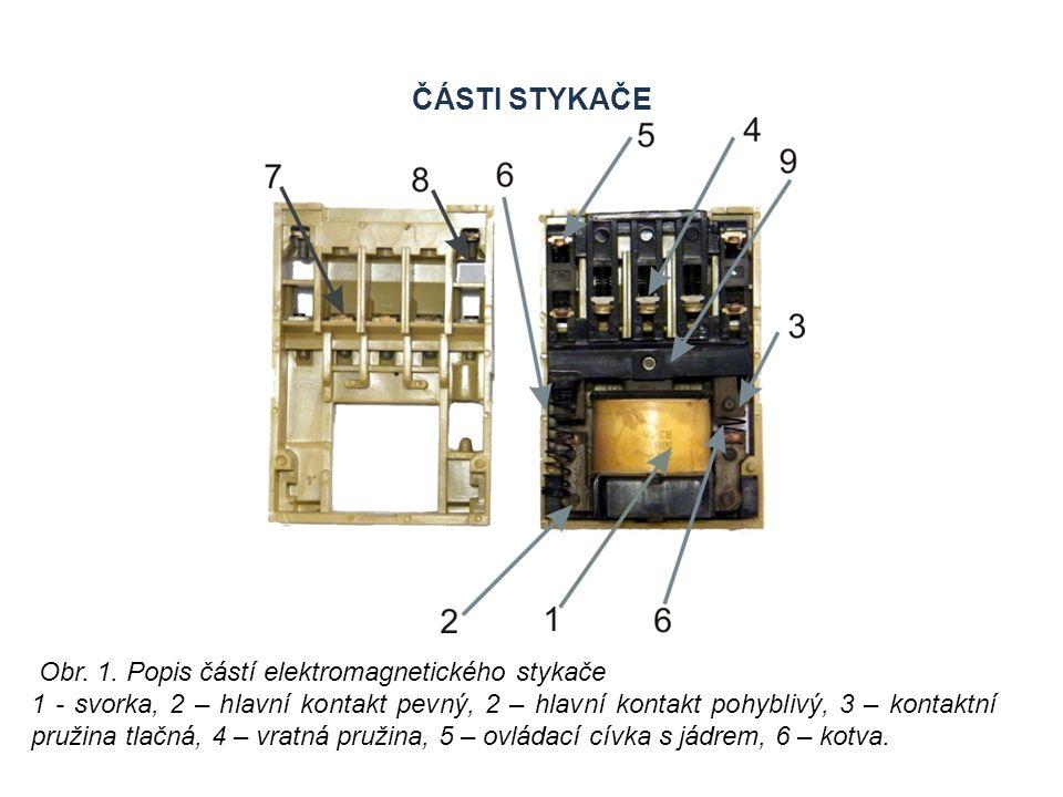 ČÁSTI STYKAČE Obr. 1. Popis částí elektromagnetického stykače 1 - svorka, 2 – hlavní kontakt pevný, 2 – hlavní kontakt pohyblivý, 3 – kontaktní pružin