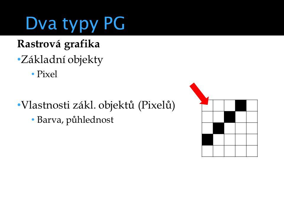Dva typy PG Rastrová grafika Základní objekty Pixel Vlastnosti zákl.