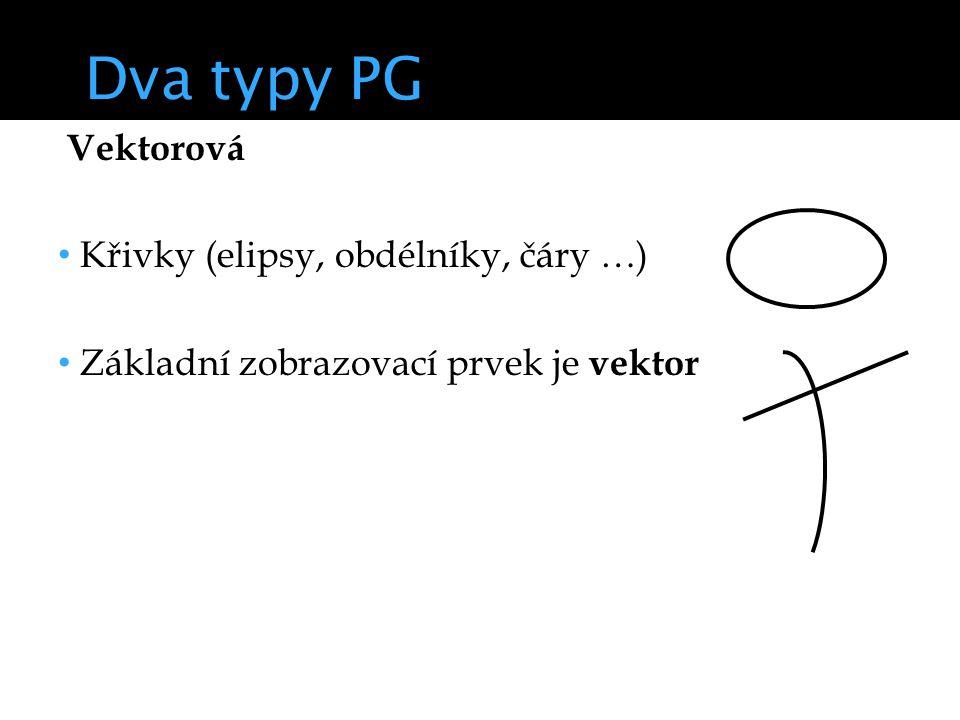 Dva typy PG Vektorová Křivky (elipsy, obdélníky, čáry …) Základní zobrazovací prvek je vektor