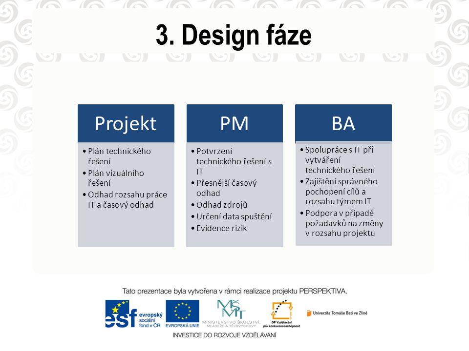 3. Design fáze Projekt Plán technického řešení Plán vizuálního řešení Odhad rozsahu práce IT a časový odhad PM Potvrzení technického řešení s IT Přesn