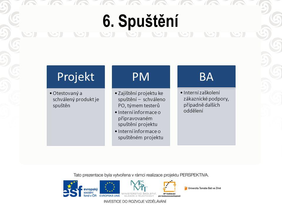 6. Spuštění Projekt Otestovaný a schválený produkt je spuštěn PM Zajištění projektu ke spuštění – schváleno PO, týmem testerů Interní informace o přip