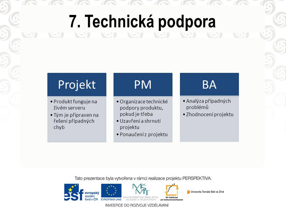 7. Technická podpora Projekt Produkt funguje na živém serveru Tým je připraven na řešení případných chyb PM Organizace technické podpory produktu, pok
