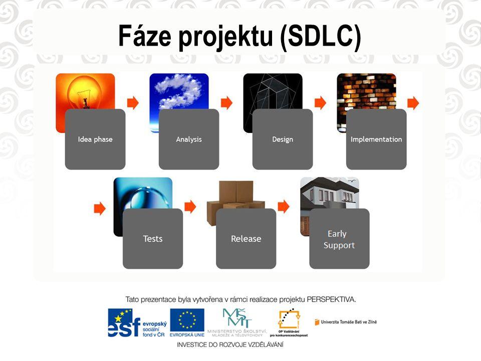 Fáze projektu (SDLC)