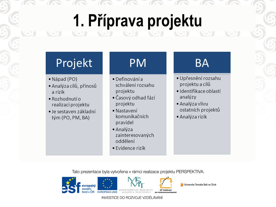 1. Příprava projektu Projekt Nápad (PO) Analýza cílů, přínosů a rizik Rozhodnutí o realizaci projektu Je sestaven základní tým (PO, PM, BA) PM Definov