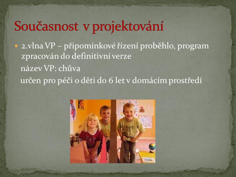 2.vlna VP – připomínkové řízení proběhlo, program zpracován do definitivní verze název VP: chůva určen pro péči o děti do 6 let v domácím prostředí