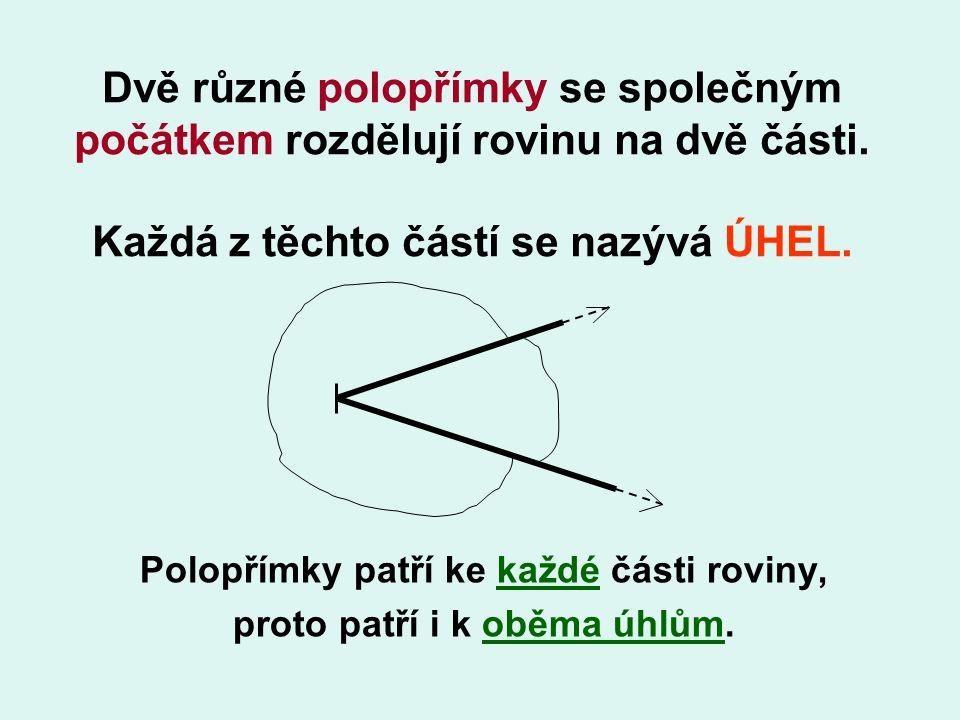 Dvě různé polopřímky se společným počátkem rozdělují rovinu na dvě části. Každá z těchto částí se nazývá ÚHEL. Polopřímky patří ke každé části roviny,