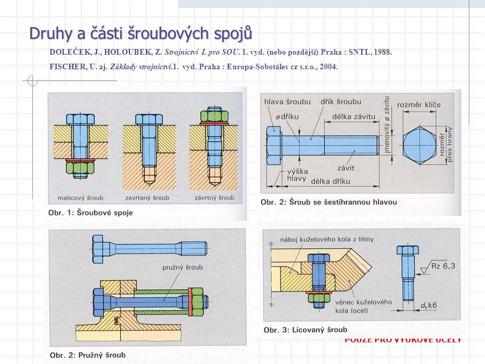 Druhy a části šroubových spojů DOLEČEK, J., HOLOUBEK, Z.
