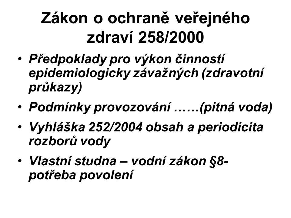 Zákon o ochraně veřejného zdraví 258/2000 Předpoklady pro výkon činností epidemiologicky závažných (zdravotní průkazy) Podmínky provozování ……(pitná v
