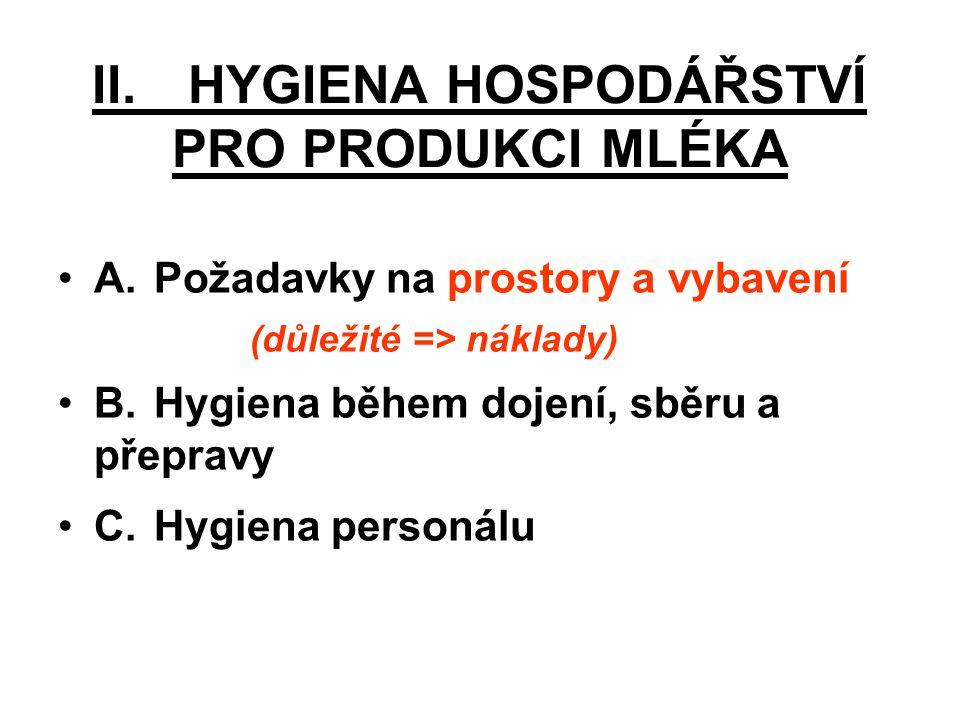 II. HYGIENA HOSPODÁŘSTVÍ PRO PRODUKCI MLÉKA A. Požadavky na prostory a vybavení (důležité => náklady) B. Hygiena během dojení, sběru a přepravy C. Hyg