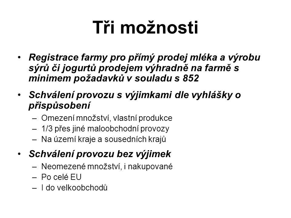Tři možnosti Registrace farmy pro přímý prodej mléka a výrobu sýrů či jogurtů prodejem výhradně na farmě s minimem požadavků v souladu s 852 Schválení