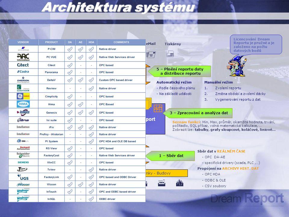 Koncepce řešení Krok 1 Vytvoření projektu pomocí Designer Studio Krok 2 Spuštění projektu přes RUN TIME